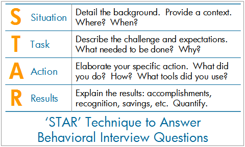 behavior based interview